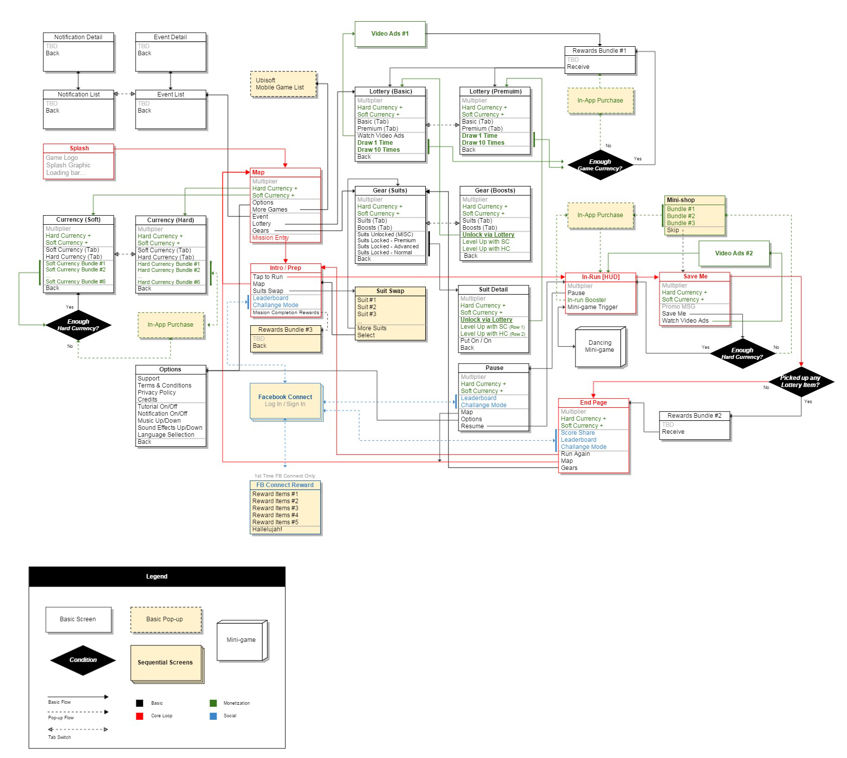 Memetorepertoire use case modeling view use case modeling pooptronica Image collections